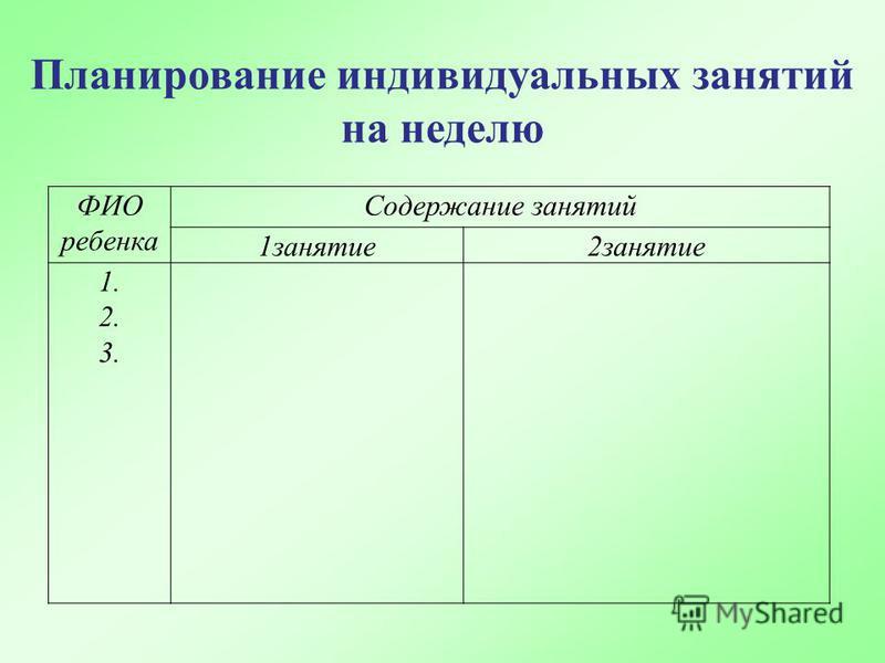 Планирование индивидуальных занятий на неделю ФИО ребенка Содержание занятий 1 занятие 2 занятие 1. 2. 3.