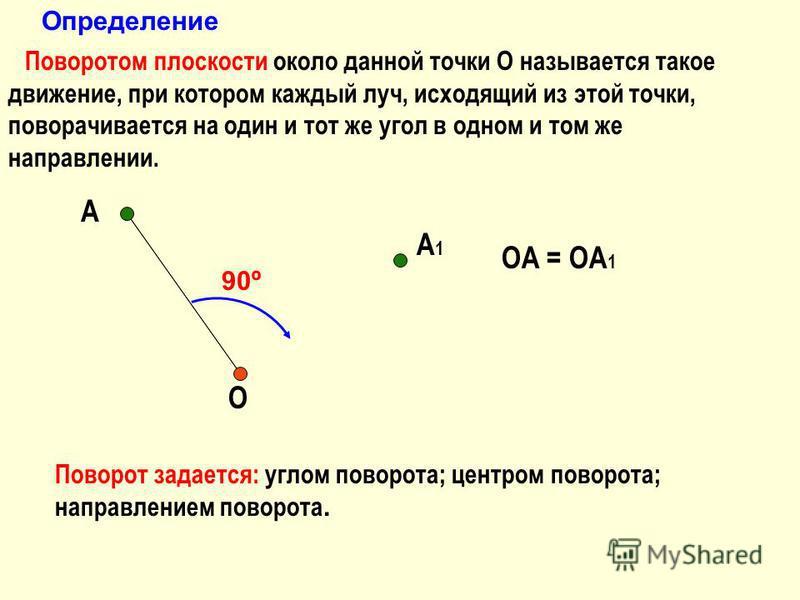 Поворот Геометрия, 8 класс