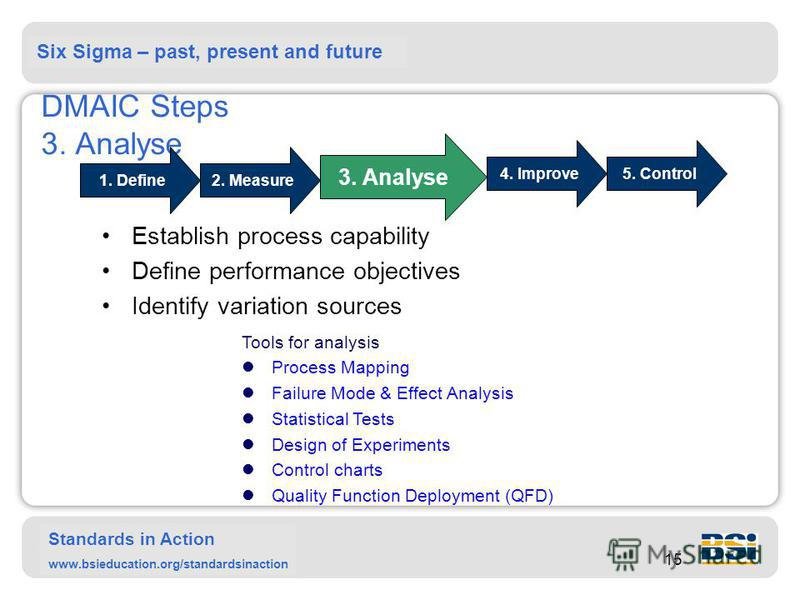 Six Sigma – past, present and future Standards in Action www.bsieducation.org/standardsinaction 15 DMAIC Steps 3. Analyse Establish process capability Define performance objectives Identify variation sources 3.0 Analyze Tools for analysis Process Map