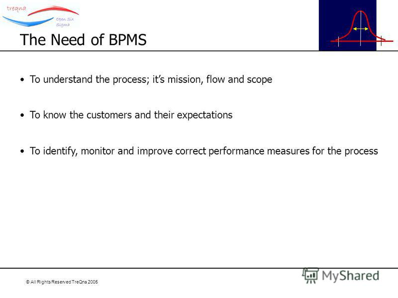 © All Rights Reserved TreQna 2005 To understand the process; its mission, flow and scope To know the customers and their expectations To identify, monitor and improve correct performance measures for the process The Need of BPMS
