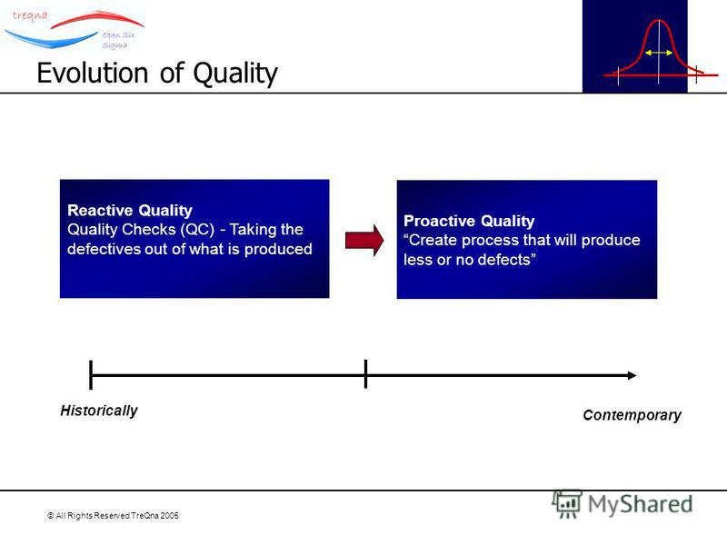 © All Rights Reserved TreQna 2005 Evolution of Quality Historically Proactive Quality Create process that will produce less or no defects Contemporary Reactive Quality Quality Checks (QC) - Taking the defectives out of what is produced