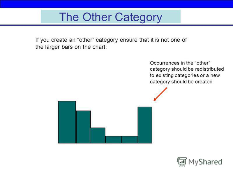 The Other Category Occurrences in the other category should be redistributed to existing categories or a new category should be created If you create an other category ensure that it is not one of the larger bars on the chart.
