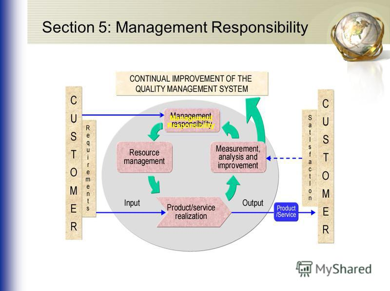 Section 5: Management Responsibility Management Responsibility