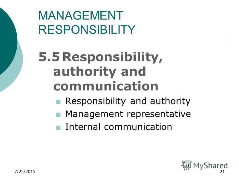 7/25/201521 MANAGEMENT RESPONSIBILITY 5.5Responsibility, authority and communication +Responsibility and authority +Management representative +Internal communication