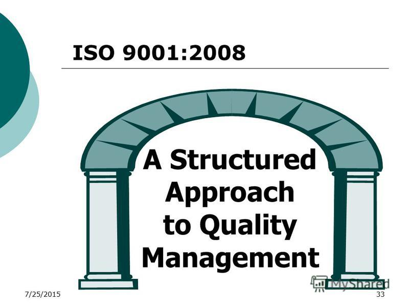 7/25/201533 ISO 9001:2008 A Structured Approach to Quality Management