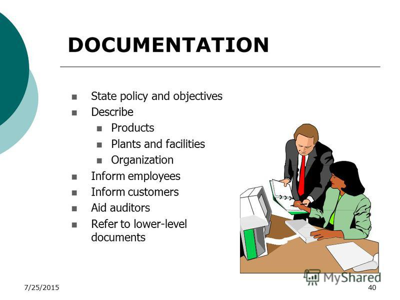 7/25/201540 State policy and objectives Describe Products Plants and facilities Organization Inform employees Inform customers Aid auditors Refer to lower-level documents DOCUMENTATION