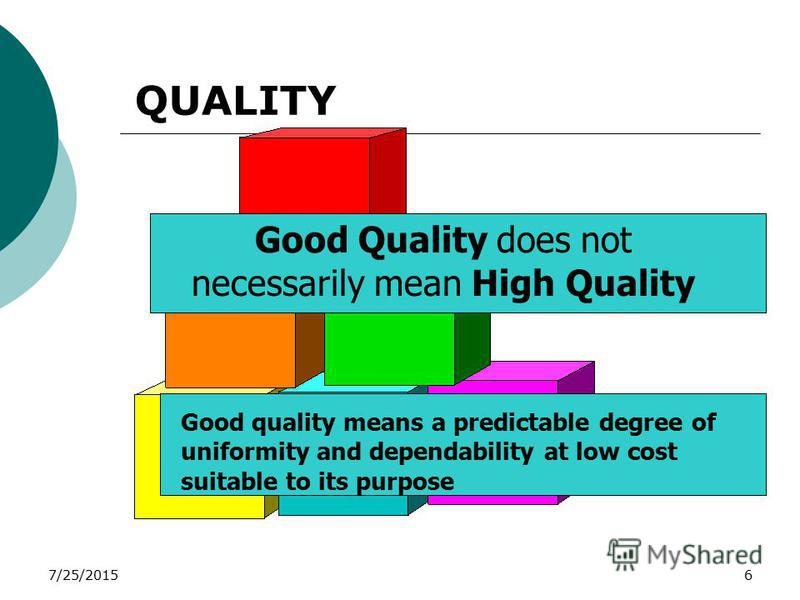 7/25/20156 QUALITY Good Quality does not necessarily mean High Quality Good quality means a predictable degree of uniformity and dependability at low cost suitable to its purpose
