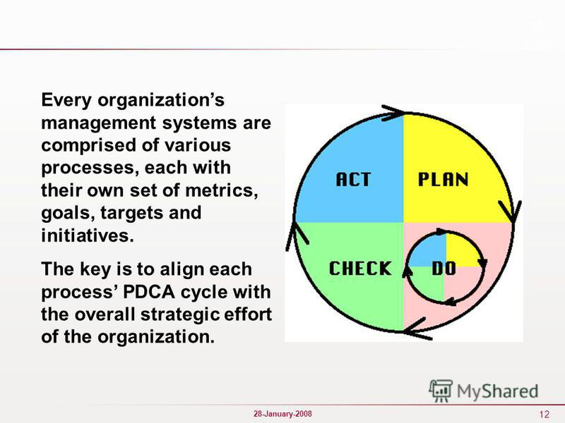 12 28-January-2008 Every organizations management systems are comprised of various processes, each with their own set of metrics, goals, targets and initiatives. The key is to align each process PDCA cycle with the overall strategic effort of the org