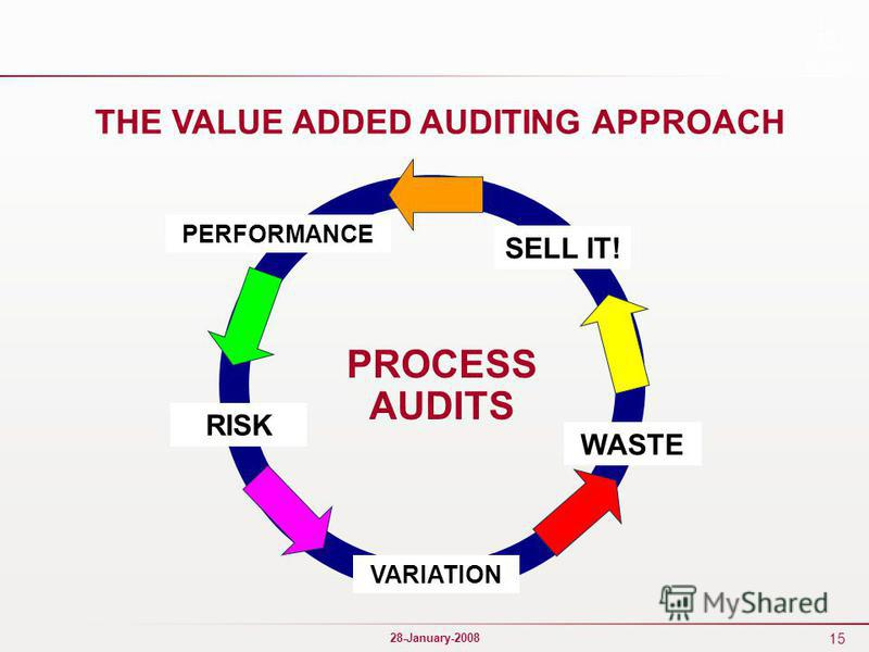 15 28-January-2008 WASTE VARIATION SELL IT! PERFORMANCE RISK THE VALUE ADDED AUDITING APPROACH PROCESS AUDITS