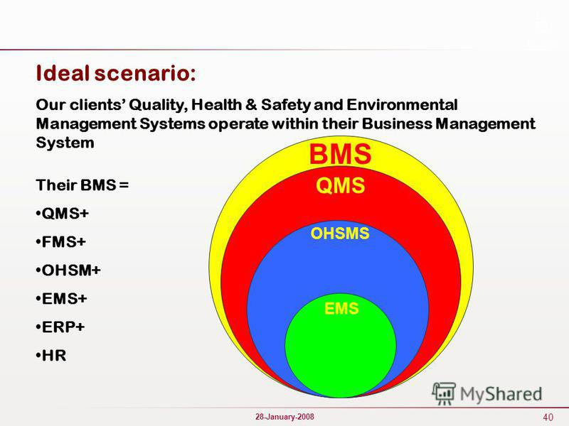 40 28-January-2008 Ideal scenario: Our clients Quality, Health & Safety and Environmental Management Systems operate within their Business Management System Their BMS = QMS+ FMS+ OHSM+ EMS+ ERP+ HR BMS QMS OHSMS EMS