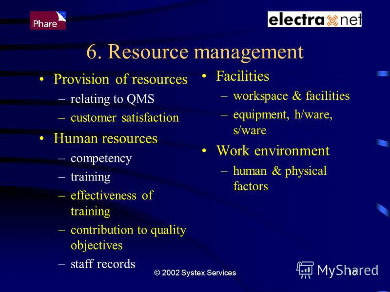 © 2002 Systex Services10 6. Resource management Provision of resources –relating to QMS –customer satisfaction Human resources –competency –training –effectiveness of training –contribution to quality objectives –staff records Facilities –workspace &