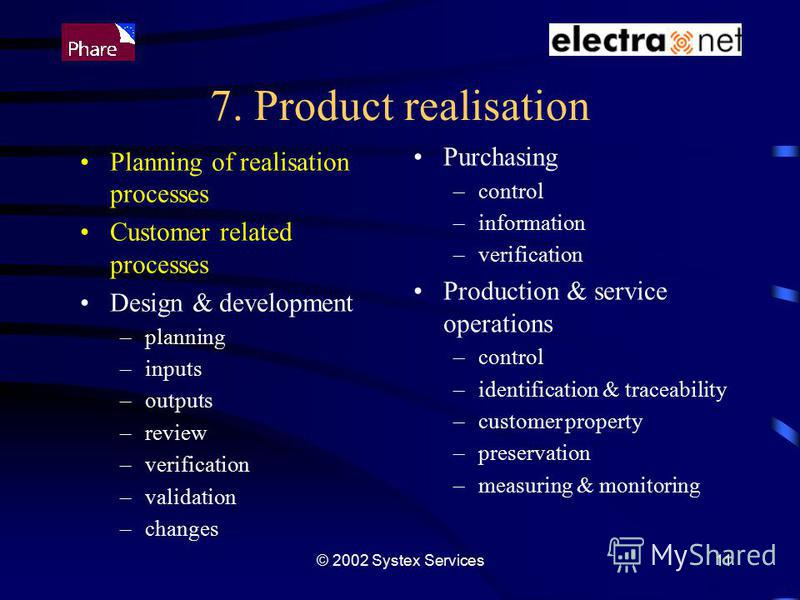 © 2002 Systex Services11 7. Product realisation Planning of realisation processes Customer related processes Design & development –planning –inputs –outputs –review –verification –validation –changes Purchasing –control –information –verification Pro