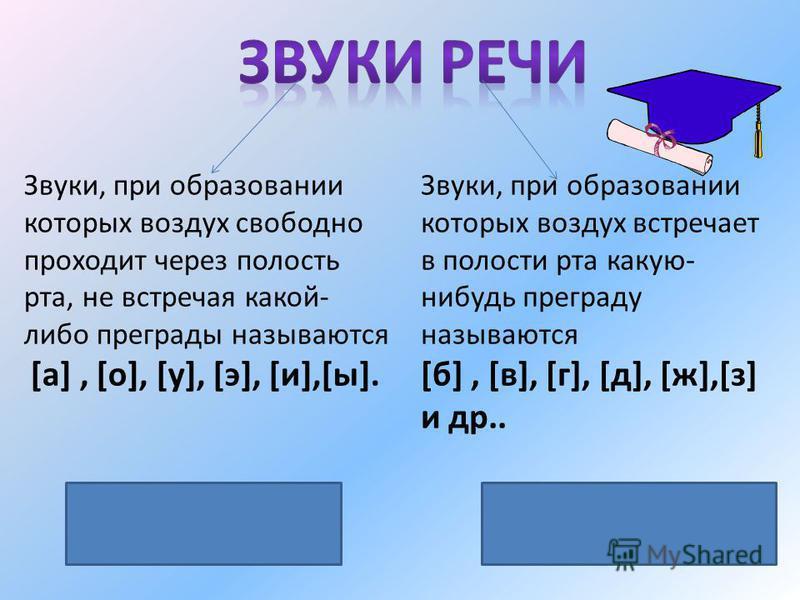 Звуки, при образовании которых воздух свободно проходит через полость рта, не встречая какой- либо преграды называются [а], [о], [у], [э], [и],[ы]. Звуки, при образовании которых воздух встречает в полости рта какую- нибудь преграду называются [б], [