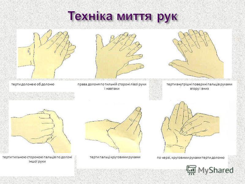 терти долонею об долоню права долоня по тильній стороні лівої руки і навпаки терти внутрішні поверхні пальців рухами вгору і вниз терти тильною стороною пальців по долоні іншої руки терти пальці круговими рухами по черзі, круговими рухами терти долон