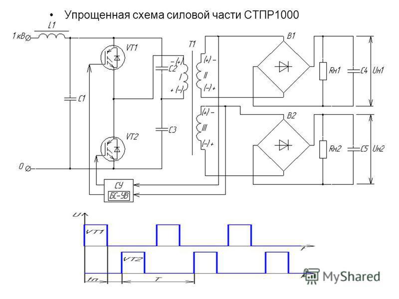 Упрощенная схема силовой части СТПР1000