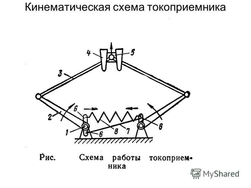 Кинематическая схема токоприемника