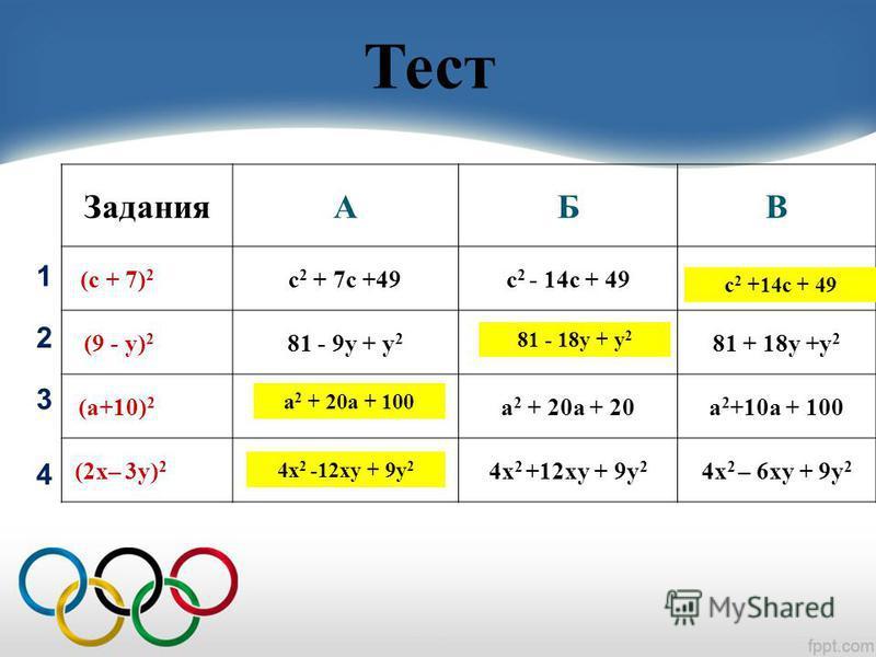 Устные задания а) (а+m) 2 = 2 +2 m+m 2 б) (m- ) 2 =m 2 -20m+ в) ( +3) 2 =х²+ х+ а а 10100 х 6 9