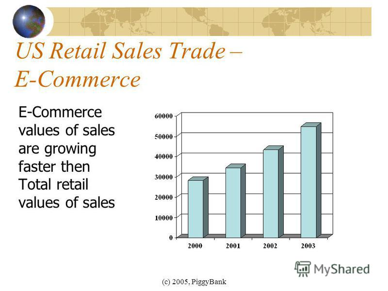 (c) 2005, PiggyBank US Retail Sales Trade – E-Commerce E-Commerce values of sales are growing faster then Total retail values of sales
