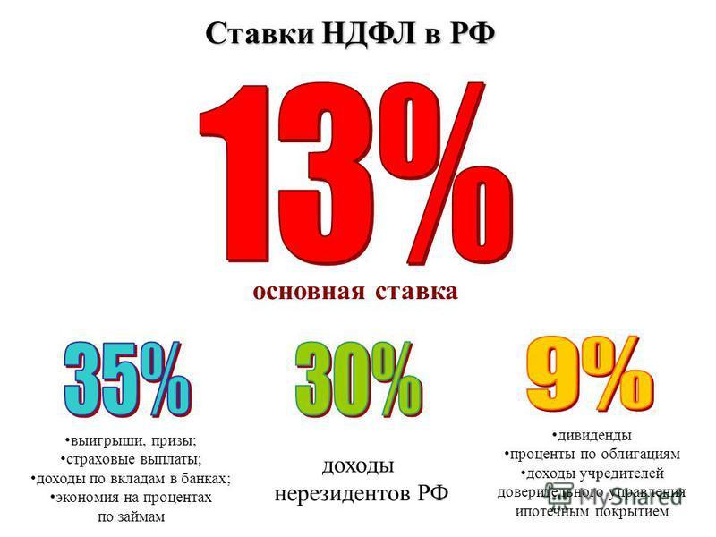 Презентация на тему Налог на доходы физических лиц практика  5 Ставки НДФЛ