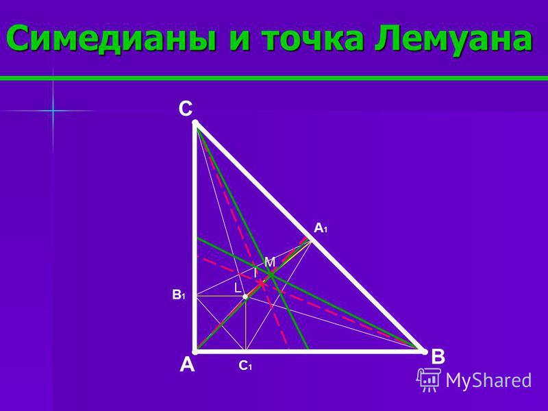 Изогональные точки A B C H O