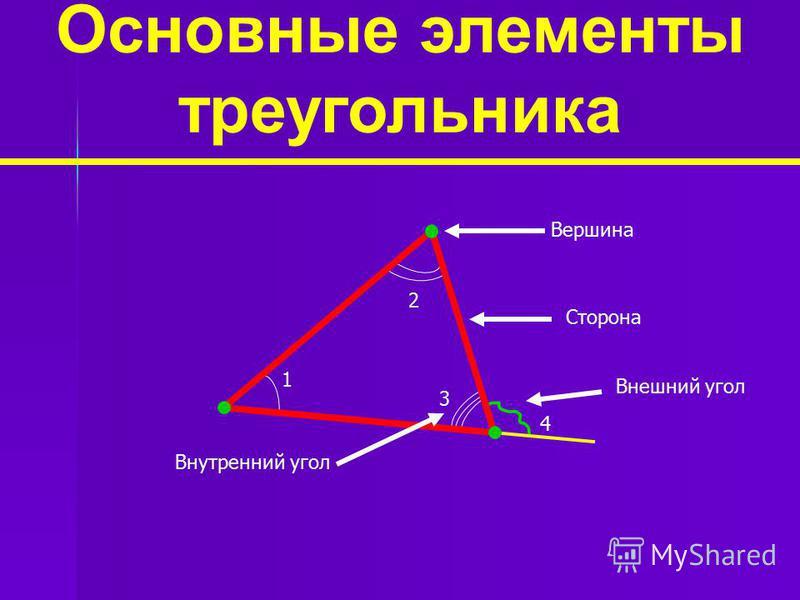 Цель работы: Рассмотреть основные элементы треугольника Рассмотреть основные элементы треугольника Рассмотреть свойства замечательных точек и линий треугольника Рассмотреть свойства замечательных точек и линий треугольника Систематизировать материал