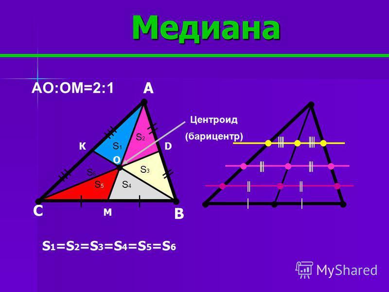 A Виды треугольников B B B A A C C C катеты A=90° A>90° гипотенуза A<90° B<90° C<90°
