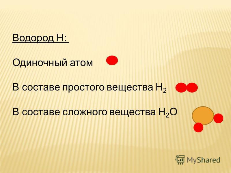 Водород H: Одиночный атом В составе простого вещества Н 2 В составе сложного вещества Н 2 О