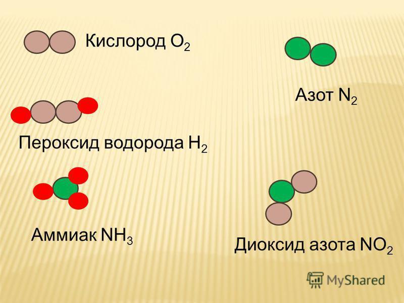 Кислород О 2 Пероксид водорода Н 2 Аммиак NH 3 Азот N 2 Диоксид азота NO 2