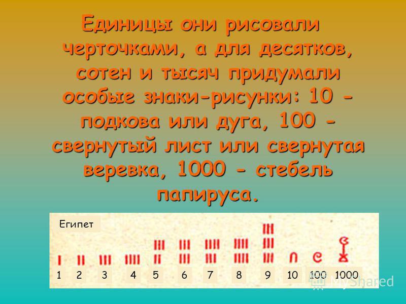 Единиццы они рисовали черточками, а для десятььььков, сотен и тысяч придумали особые знаки-рисунки: 10 - подкова или дуга, 100 - свернутый лист или свернутая веревка, 1000 - стебель папируса. Египет 123456789101001000