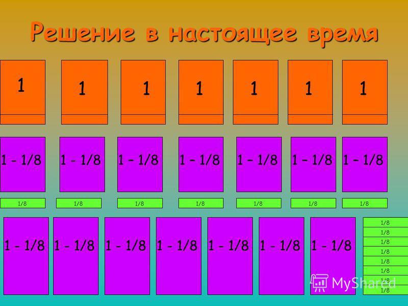 1 111111 1/8 1 - 1/8 1 – 1/8 1/8 1 - 1/8 1 – 1/8 Решение в настоящее время