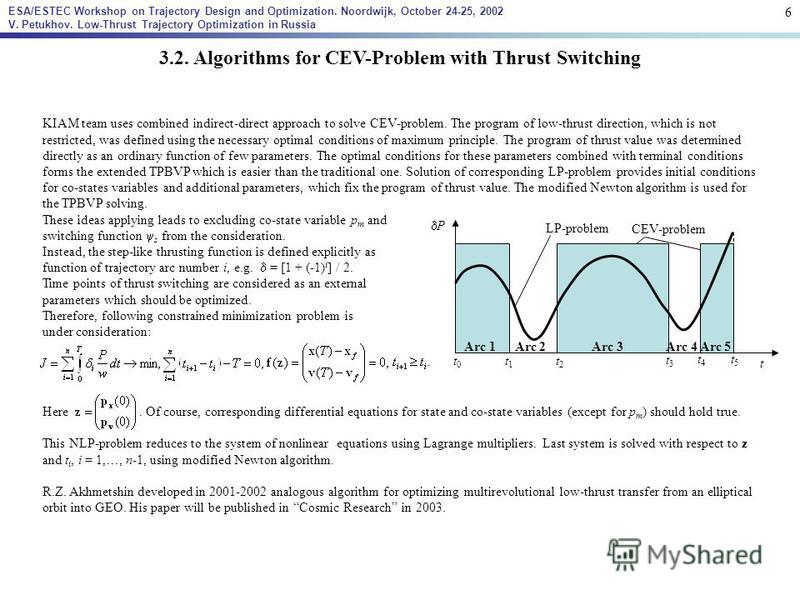 KIAM team uses combined indirect-direct approach to solve CEV-problem. The program of low-thrust direction, which is not restricted, was defined using the necessary optimal conditions of maximum principle. The program of thrust value was determined d
