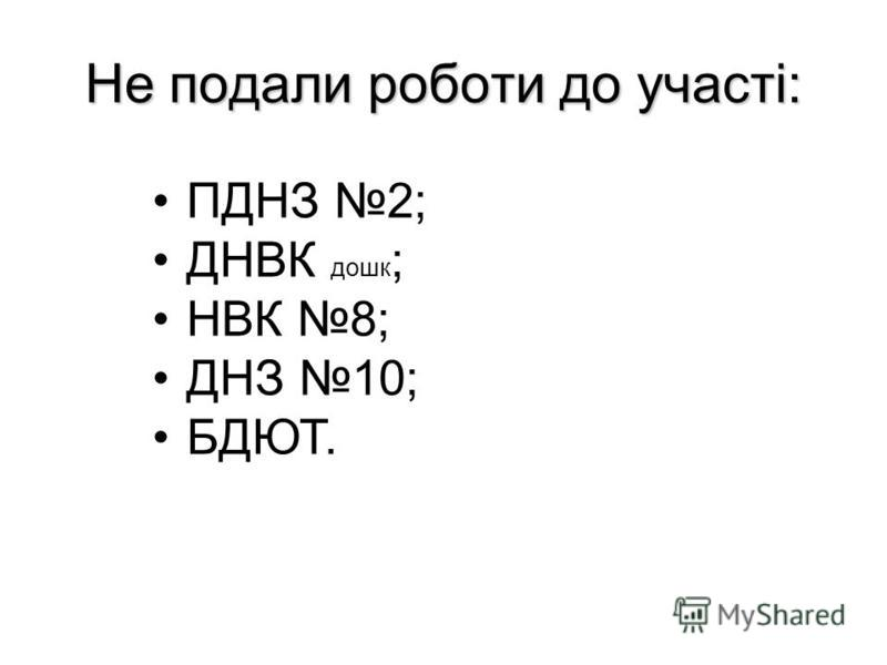 Не подали роботи до участі: ПДНЗ 2; ДНВК дошк ; НВК 8; ДНЗ 10; БДЮТ.