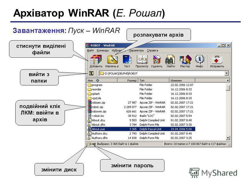 Архіватор WinRAR (Е. Рошал) Завантаження: Пуск – WinRAR стиснути виділені файли розпакувати архів змінити пароль змінити диск подвійний клік ЛКМ: ввійти в архів вийти з папки