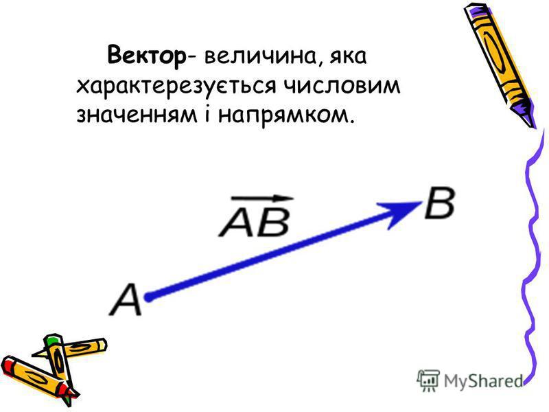 Вектор- величина, яка характерезується числовим значенням і напрямком.