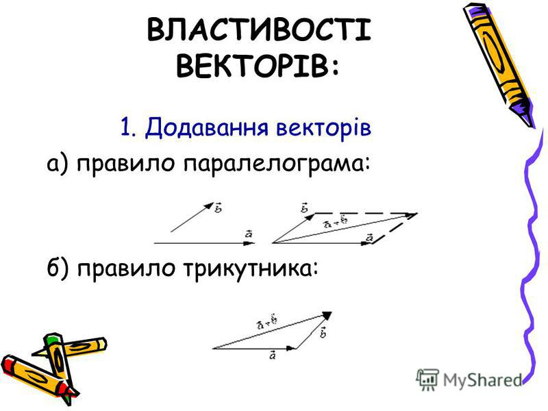 ВЛАСТИВОСТІ ВЕКТОРІВ: 1. Додавання векторів а) правило паралелограма: б) правило трикутника: