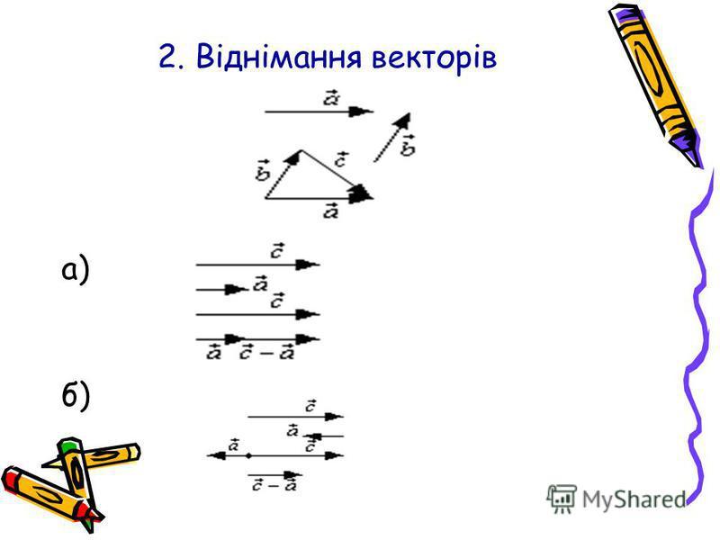 2. Віднімання векторів а) б)