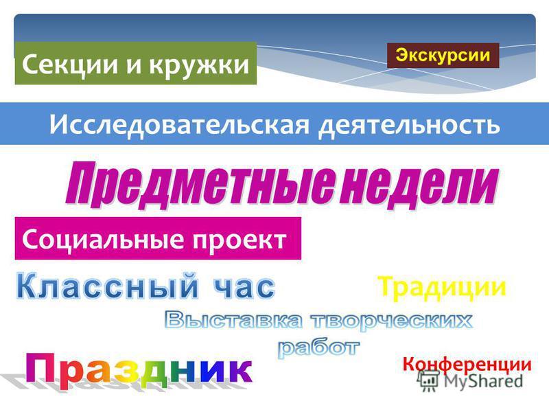 Традиции Исследовательская деятельность Конференции Социальные проект Секции и кружки Экскурсии