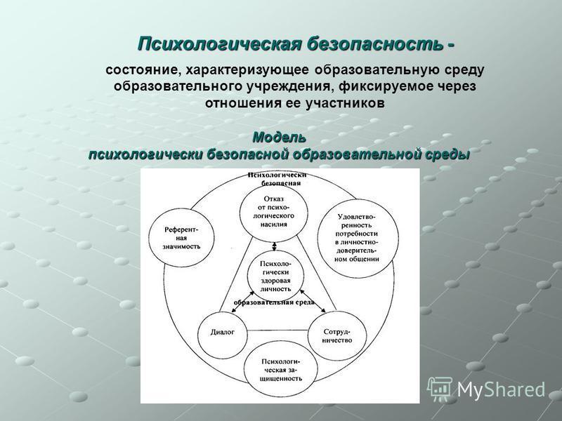 Модель психологически безопасной образовательной среды Психологическая безопасность - состояние, характеризующее образовательную среду образовательного учреждения, фиксируемое через отношения ее участников
