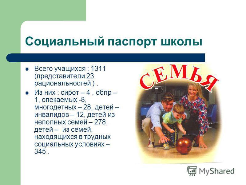 Социальный паспорт школы Всего учащихся : 1311 (представители 23 рациональностей ). Из них : сирот – 4, обпр – 1, опекаемых -8, многодетных – 28, детей – инвалидов – 12, детей из неполных семей – 278, детей – из семей, находящихся в трудных социальны