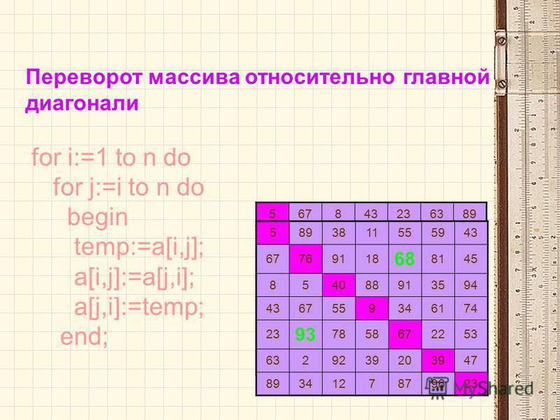 Переворот массива относительно главной диагонали for i:=1 to n do for j:=i to n do begin temp:=a[i,j]; a[i,j]:=a[j,i]; a[j,i]:=temp; end; 567843236389 76567 93 234 38914055789212 111888958397 55 68 9134672087 59813561223996 43459474534723 58938115559