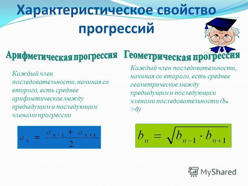 Каждый член последовательности, начиная со второго, есть среднее арифметическое между предыдущим и последующим членами прогрессии Каждый член последовательности, начиная со второго, есть среднее геометрическое между предыдущим и последующим членами п