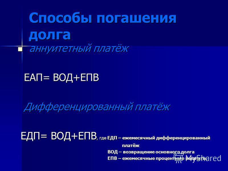 Способы погашения долга аннуитетный платёж аннуитетный платёж ЕАП= ВОД+ЕПВ ЕАП= ВОД+ЕПВ Дифференцированный платёж Дифференцированный платёж ЕДП= ВОД+ЕПВ, где ЕДП – ежемесячный дифференцированный ЕДП= ВОД+ЕПВ, где ЕДП – ежемесячный дифференцированный