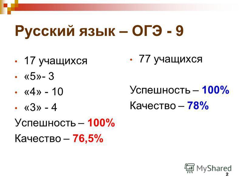 2 Русский язык – ОГЭ - 9 17 учащихся «5»- 3 «4» - 10 «3» - 4 Успешность – 100% Качество – 76,5% 77 учащихся Успешность – 100% Качество – 78%