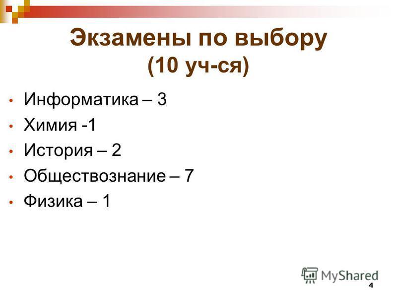 4 Экзамены по выбору (10 уч-ся) Информатика – 3 Химия -1 История – 2 Обществознание – 7 Физика – 1