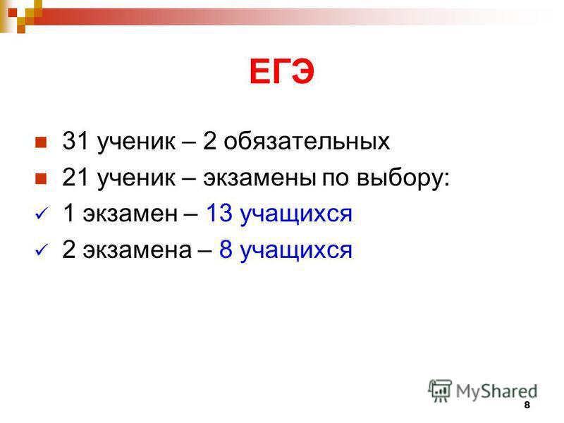 8 ЕГЭ 31 ученик – 2 обязательных 21 ученик – экзамены по выбору: 1 экзамен – 13 учащихся 2 экзамена – 8 учащихся