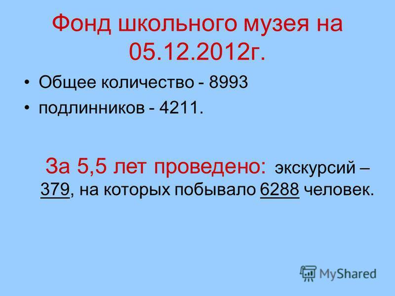 Фонд школьного музея на 05.12.2012 г. Общее количество - 8993 подлинников - 4211. За 5,5 лет проведено: экскурсий – 379, на которых побывало 6288 человек.