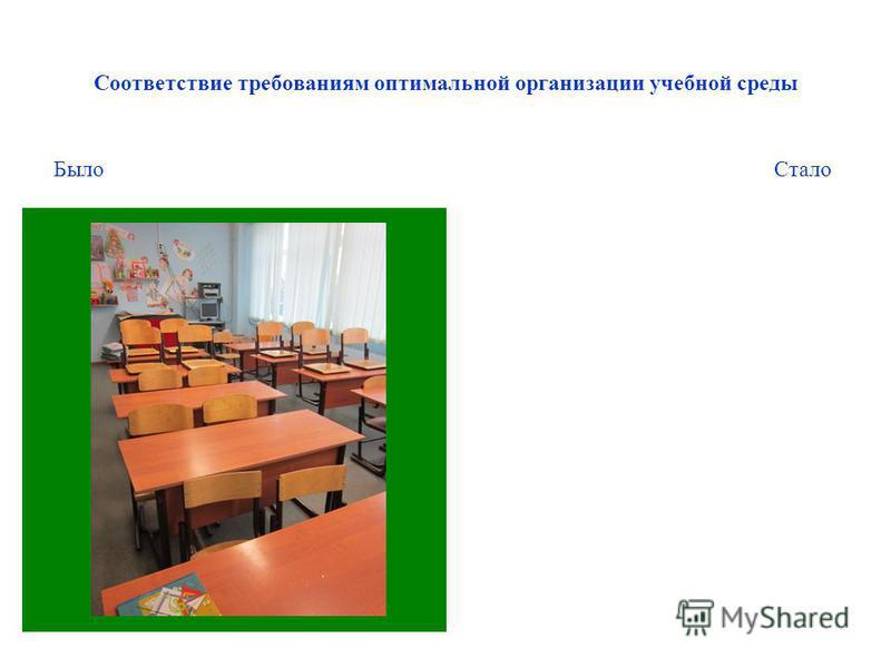 Соответствие требованиям оптимальной организации учебной среды Было Стало