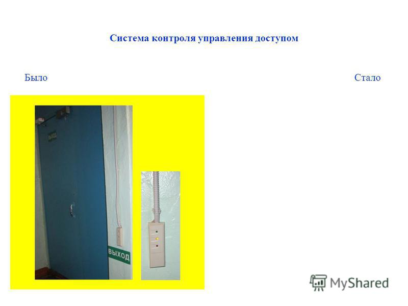 Система контроля управления доступом Было Стало