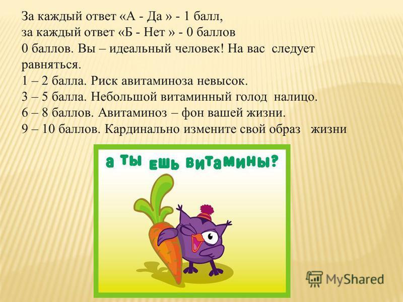 За каждый ответ «А - Да » - 1 балл, за каждый ответ «Б - Нет » - 0 баллов 0 баллов. Вы – идеальный человек! На вас следует равняться. 1 – 2 балла. Риск авитаминоза невысок. 3 – 5 балла. Небольшой витаминный голод налицо. 6 – 8 баллов. Авитаминоз – фо