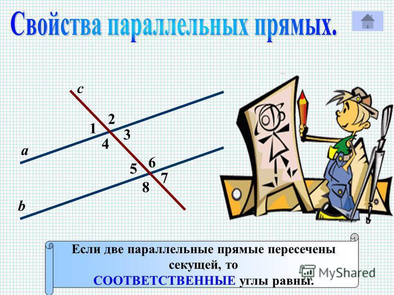 2 1 4 с Р 7 3 8 6 5 а b Если две параллельные прямые пересечены секущей, то СООТВЕТСТВЕННЫЕ углы равны.